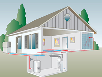 Heat  Pumps for Heating - Cooling & Hot water
